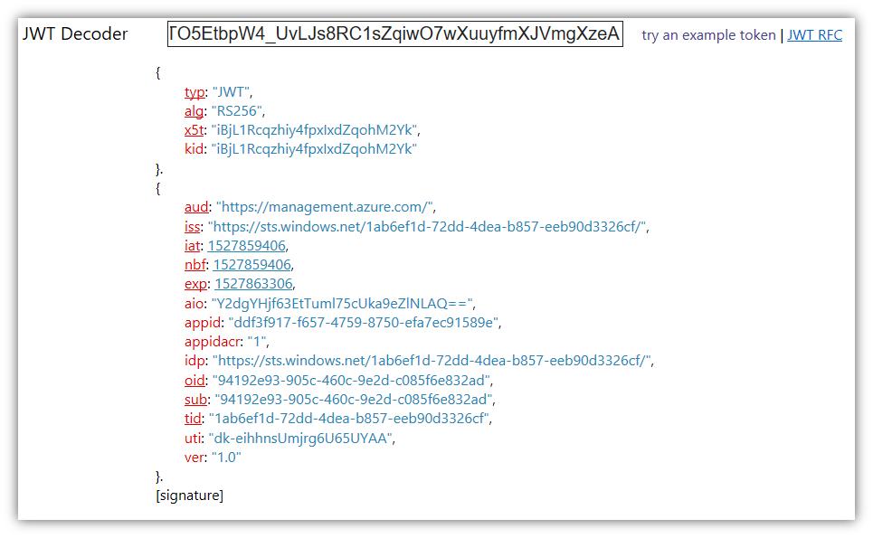 Azure REST API – Part 03 – Request Bearer Token in Postman
